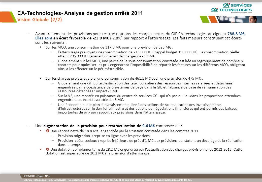 CA-Technologies- Analyse de gestion arrêté 2011 Vision Globale (2/2)