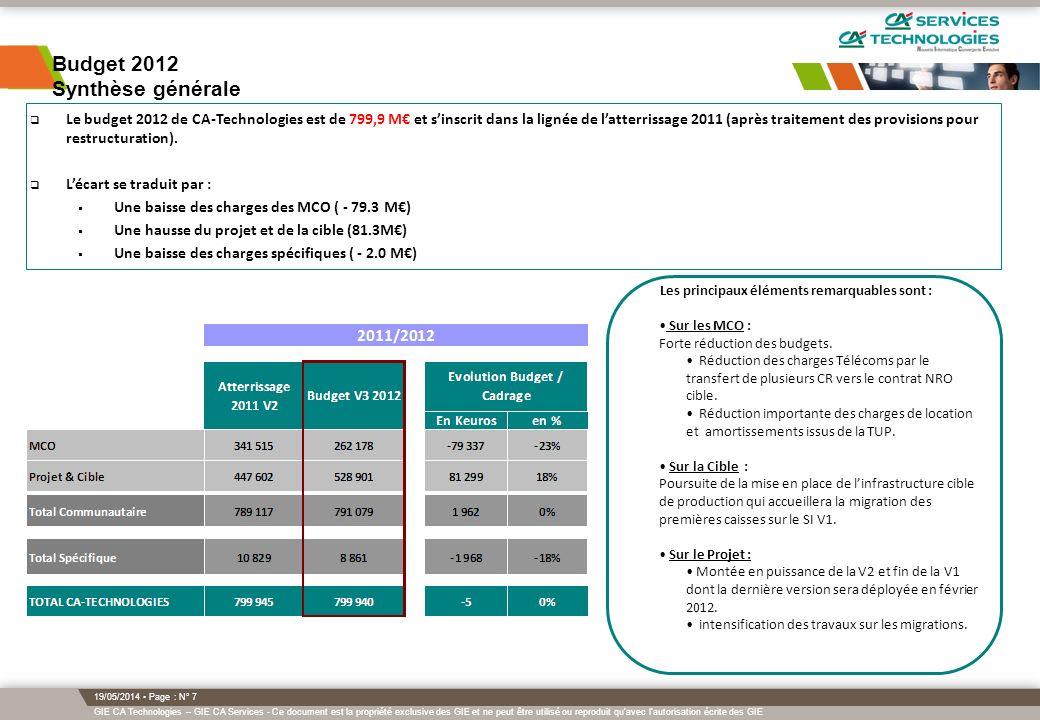 Budget 2012 Synthèse générale