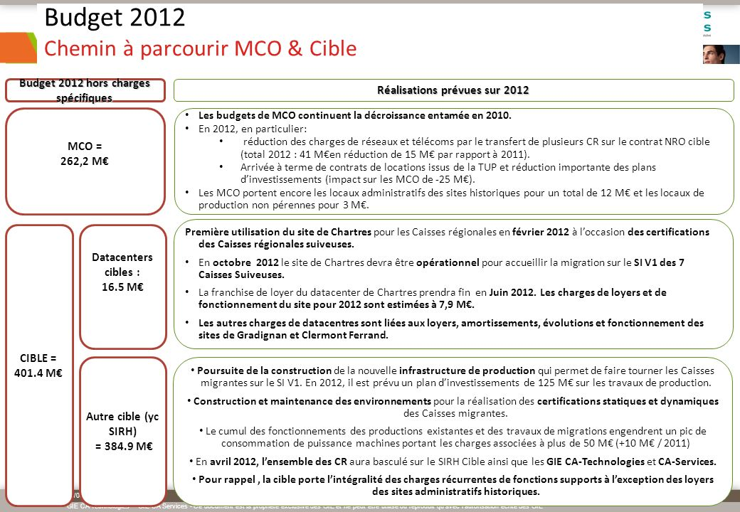 Budget 2012 Chemin à parcourir MCO & Cible