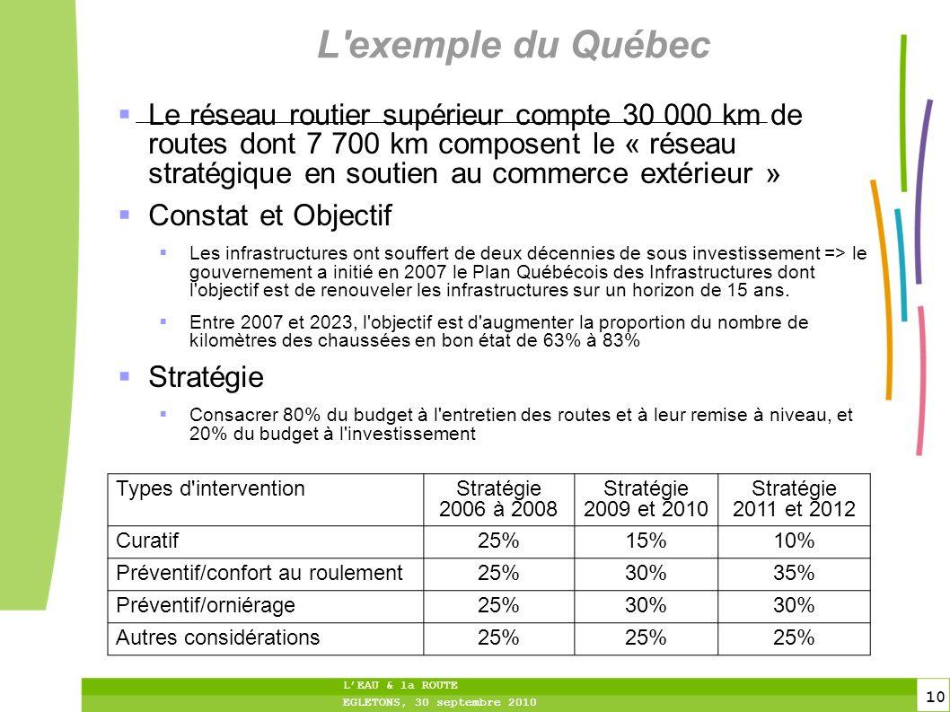 L exemple du Québec