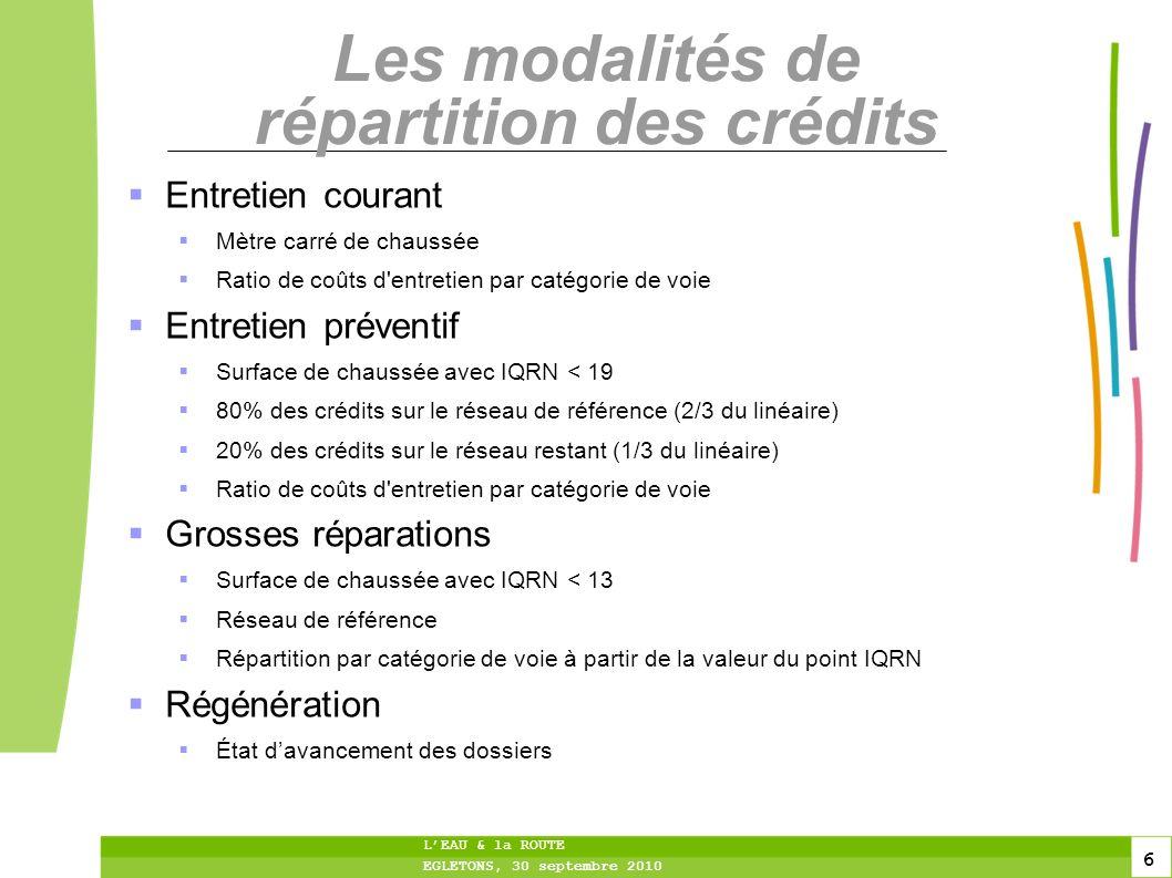 Les modalités de répartition des crédits