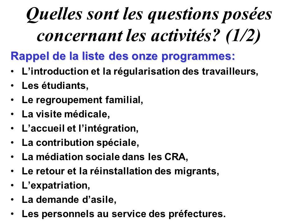 Quelles sont les questions posées concernant les activités (1/2)
