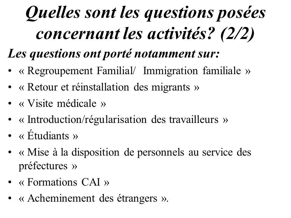 Quelles sont les questions posées concernant les activités (2/2)