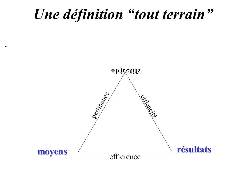 Une définition tout terrain