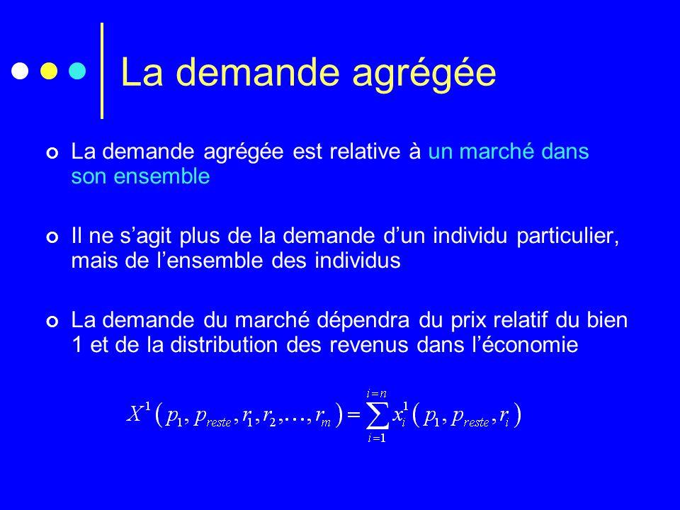 La demande agrégée La demande agrégée est relative à un marché dans son ensemble.