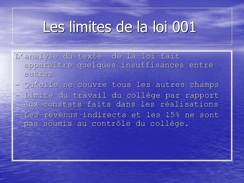 Les limites de la loi 001 L'analyse du texte de la loi fait apparaître quelques insuffisances entre autres.