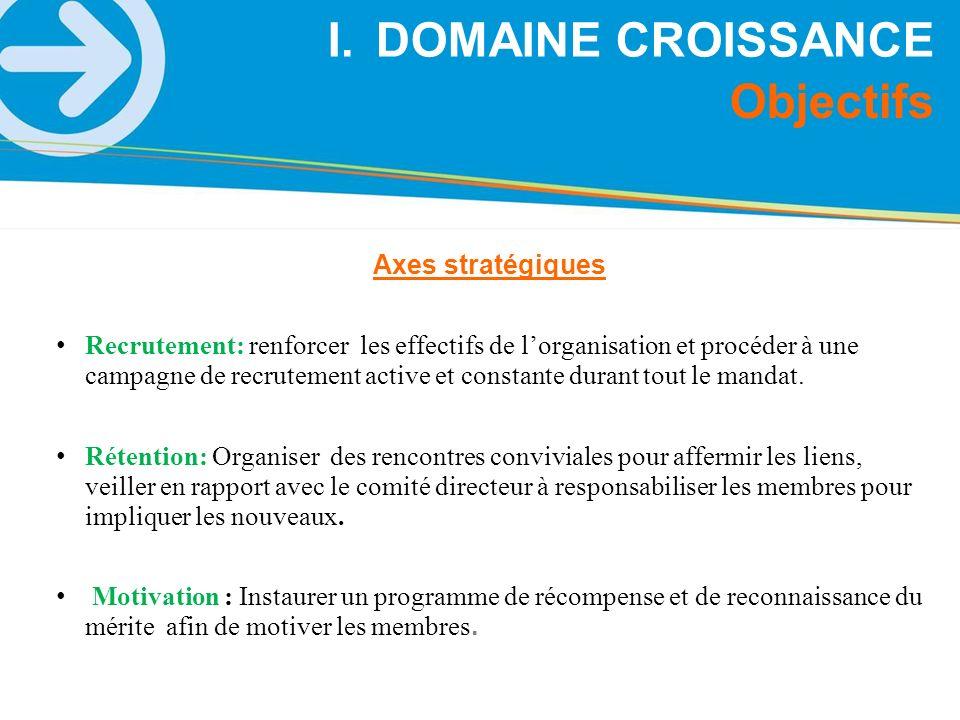 DOMAINE CROISSANCE Objectifs Axes stratégiques