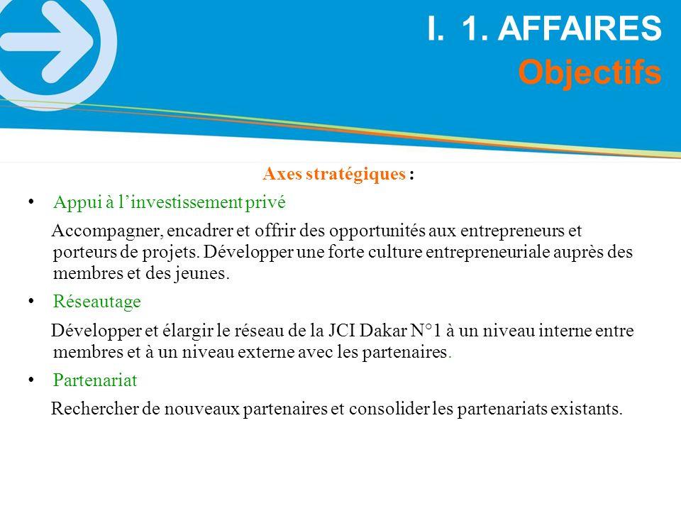 1. AFFAIRES Objectifs Axes stratégiques :