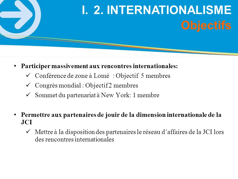 2. INTERNATIONALISME Objectifs