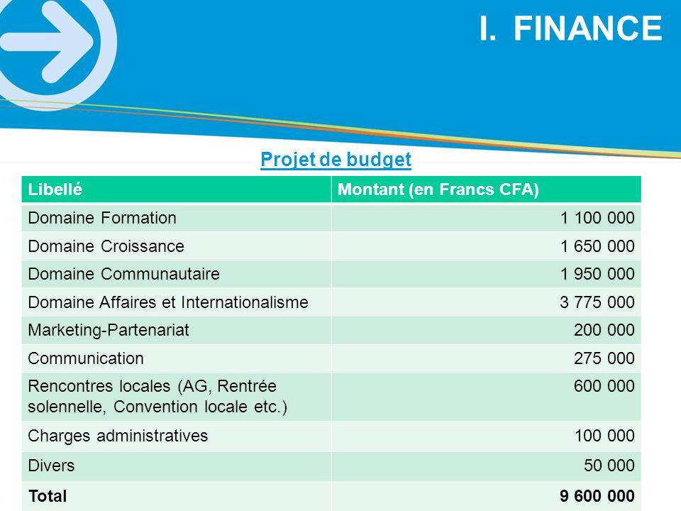 FINANCE Projet de budget Libellé Montant (en Francs CFA)