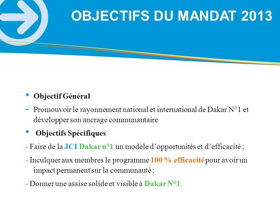 OBJECTIFS DU MANDAT 2013 Objectif Général