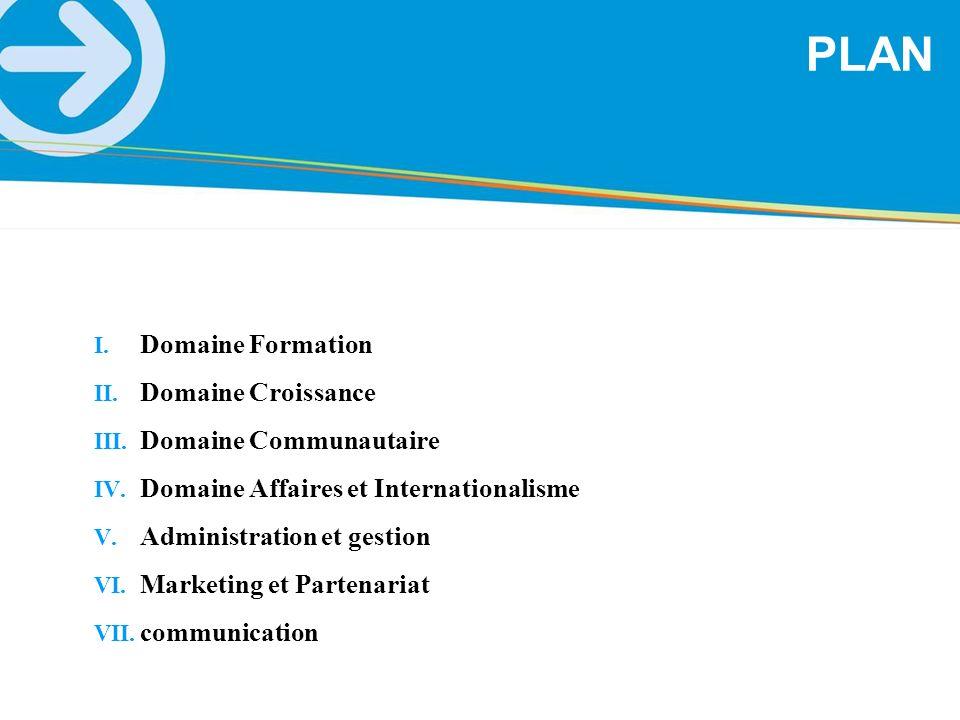 PLAN Domaine Formation Domaine Croissance Domaine Communautaire