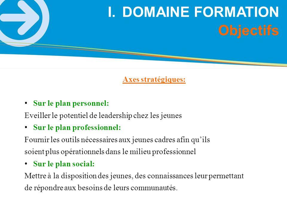 DOMAINE FORMATION Objectifs Axes stratégiques: Sur le plan personnel: