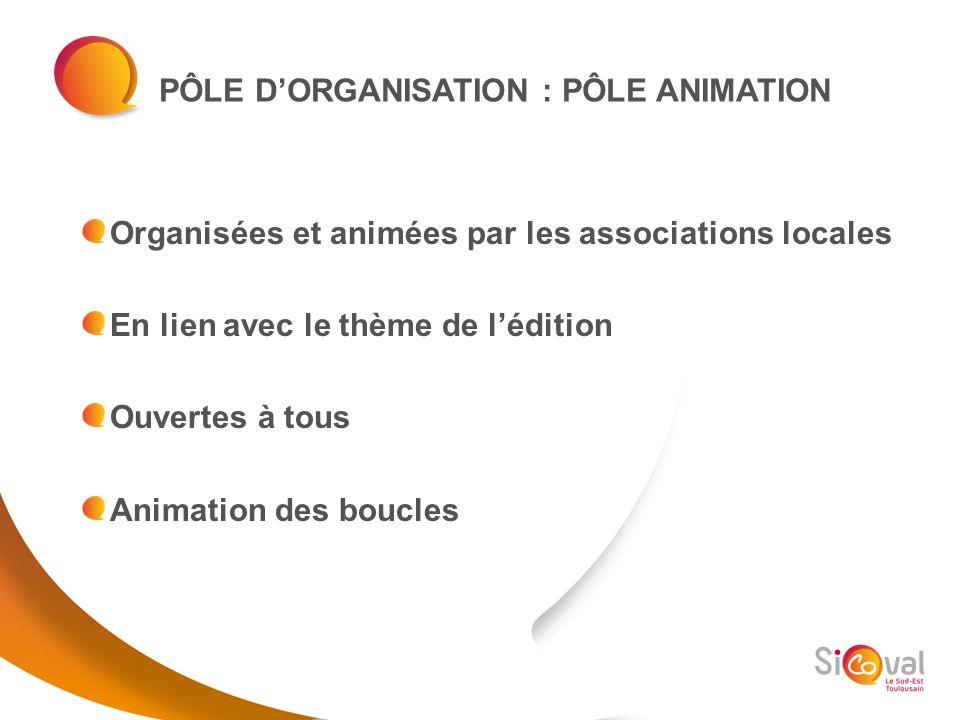 PÔLE D'ORGANISATION : PÔLE ANIMATION
