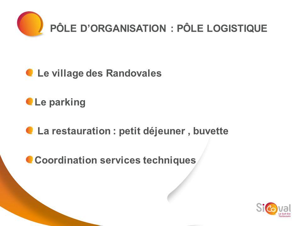 PÔLE D'ORGANISATION : PÔLE LOGISTIQUE