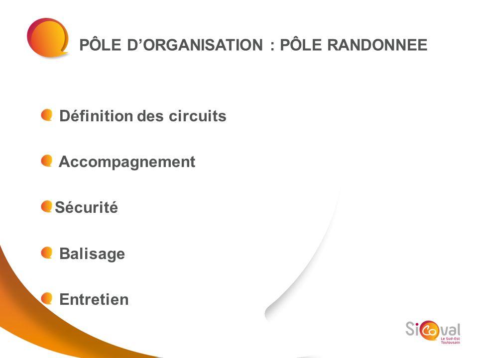 PÔLE D'ORGANISATION : PÔLE RANDONNEE