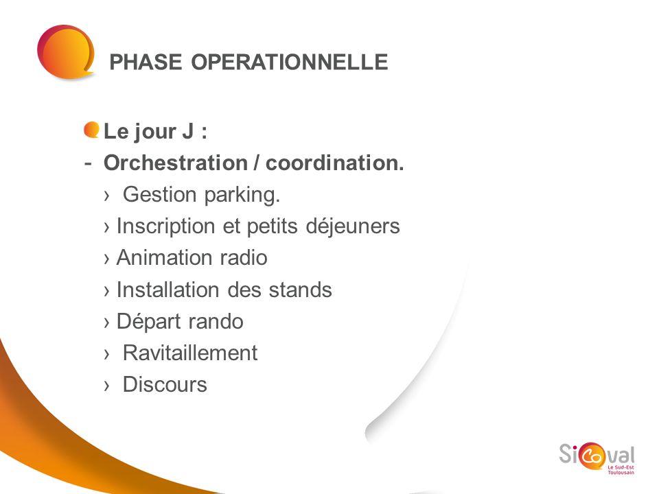 PHASE OPERATIONNELLE Le jour J : Orchestration / coordination. Gestion parking. Inscription et petits déjeuners.