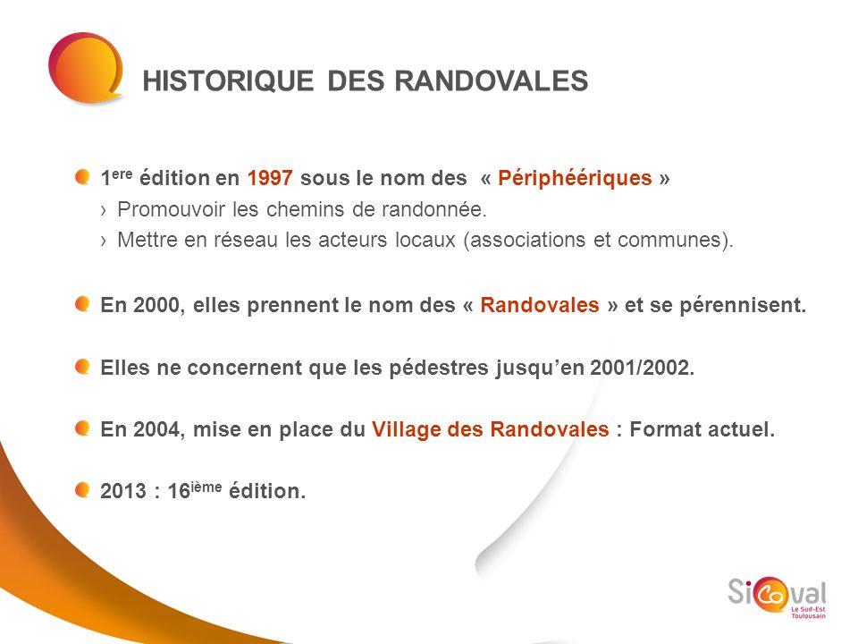 HISTORIQUE DES RANDOVALES