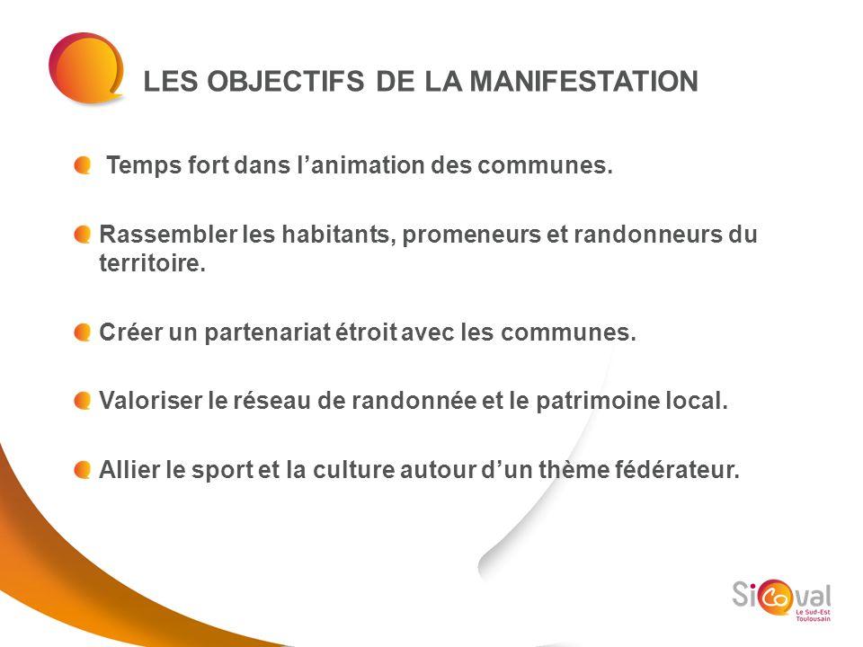 LES OBJECTIFS DE LA MANIFESTATION