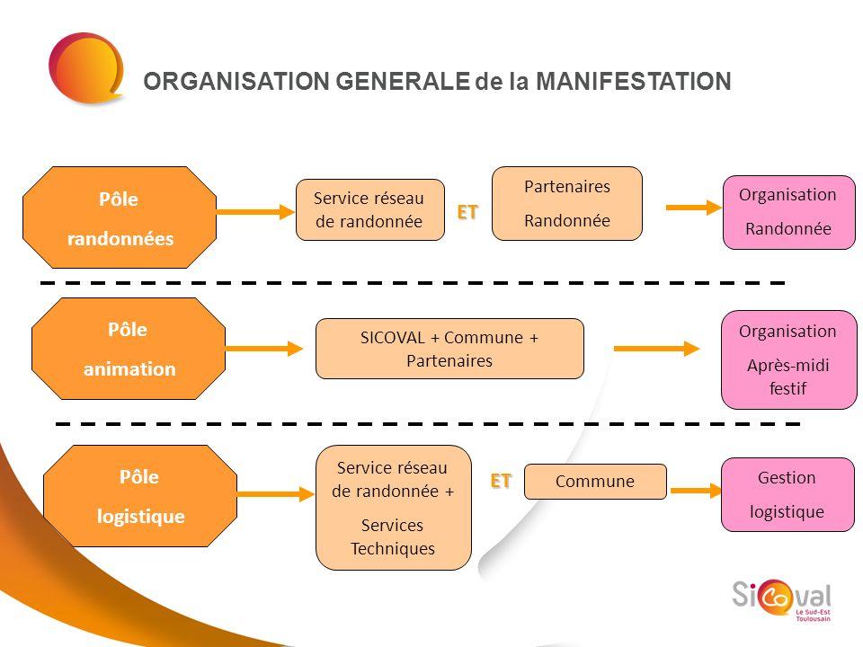 ORGANISATION GENERALE de la MANIFESTATION