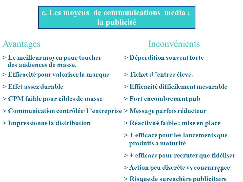 c. Les moyens de communications média :