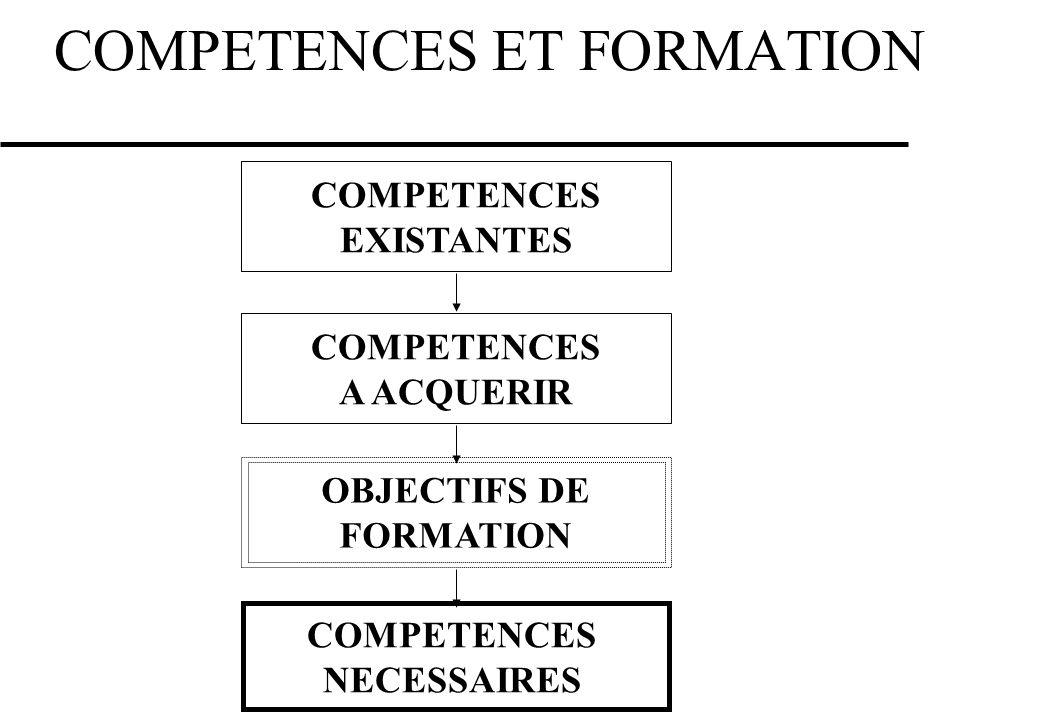 COMPETENCES ET FORMATION