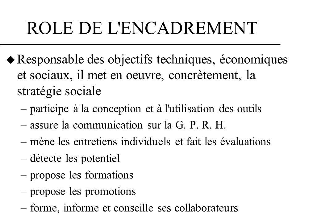 ROLE DE L ENCADREMENT Responsable des objectifs techniques, économiques et sociaux, il met en oeuvre, concrètement, la stratégie sociale.
