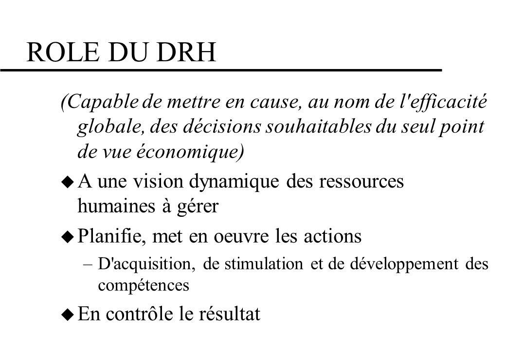 ROLE DU DRH (Capable de mettre en cause, au nom de l efficacité globale, des décisions souhaitables du seul point de vue économique)