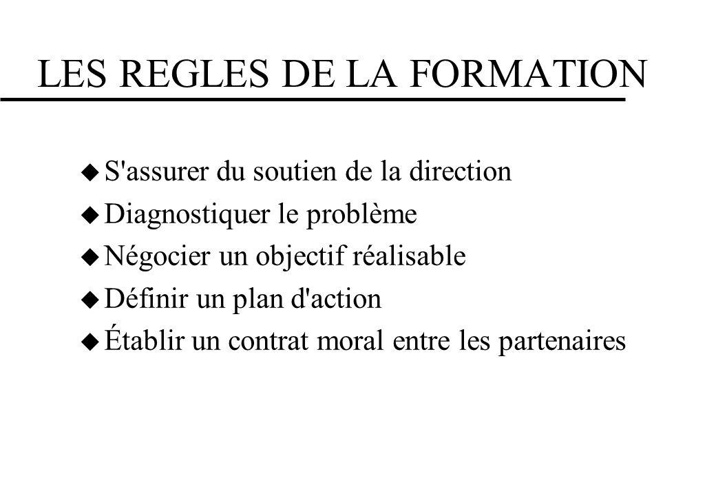 LES REGLES DE LA FORMATION