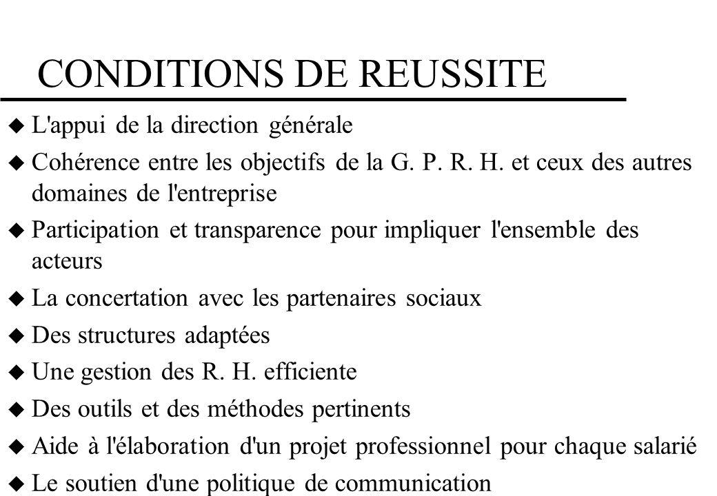 CONDITIONS DE REUSSITE