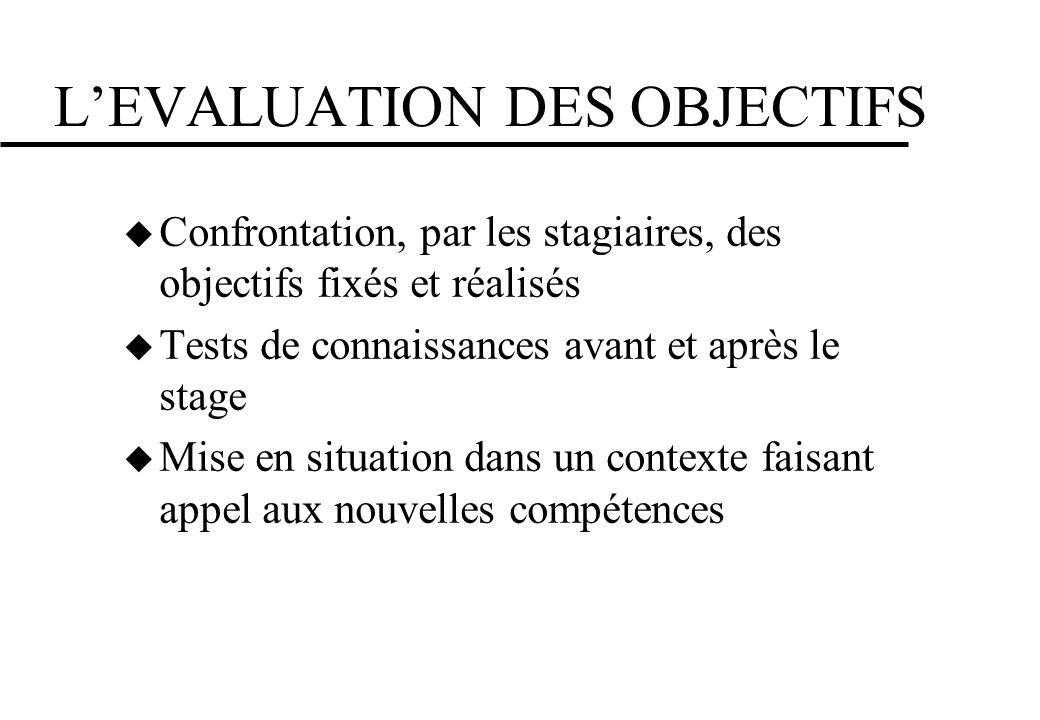 L'EVALUATION DES OBJECTIFS