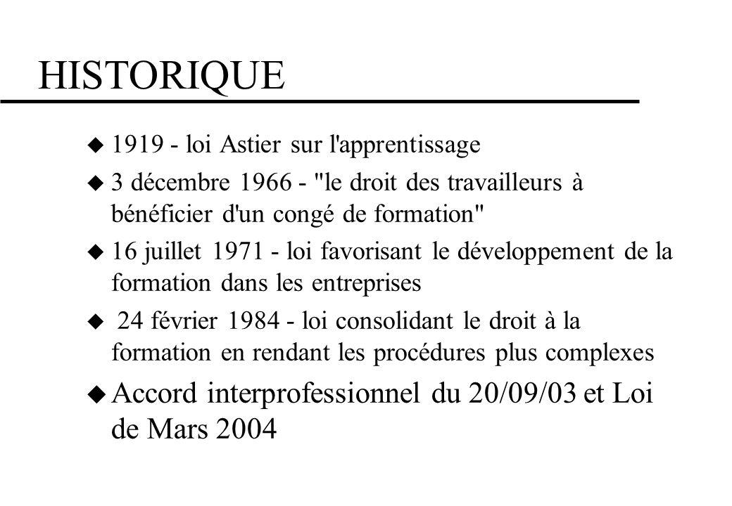 HISTORIQUE Accord interprofessionnel du 20/09/03 et Loi de Mars 2004