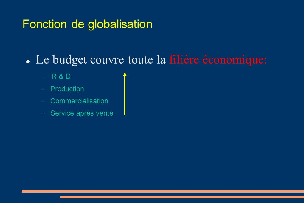 Fonction de globalisation