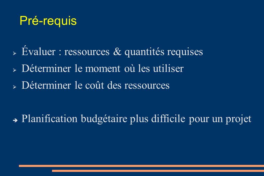 Pré-requis Évaluer : ressources & quantités requises