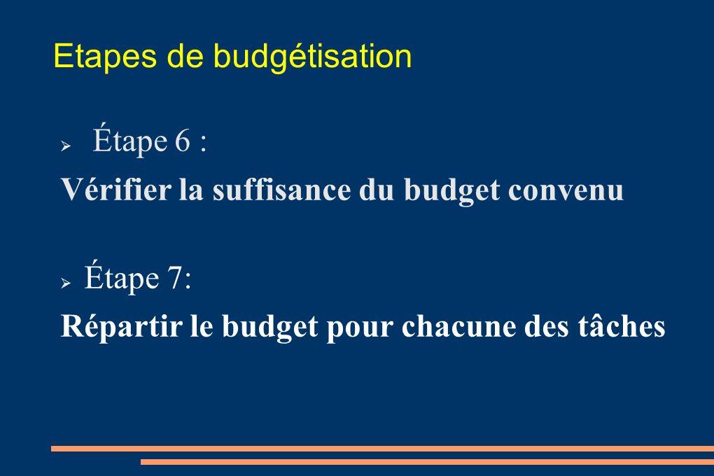 Etapes de budgétisation