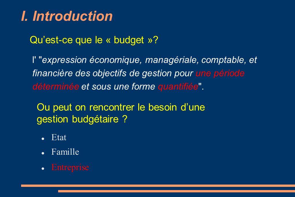 Qu'est-ce que le « budget »
