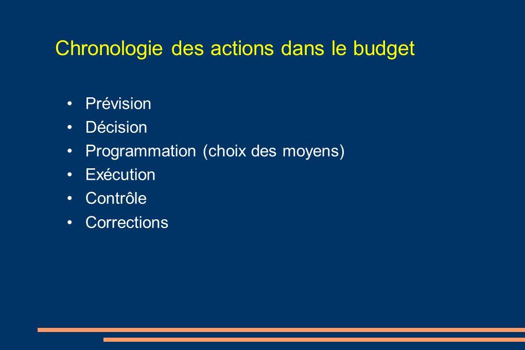 Chronologie des actions dans le budget