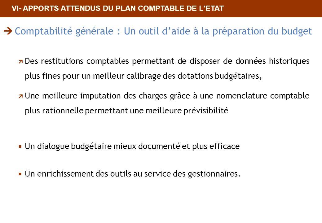 Comptabilité générale : Un outil d'aide à la préparation du budget