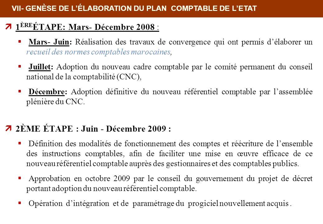 1ÈREÉTAPE: Mars- Décembre 2008 :
