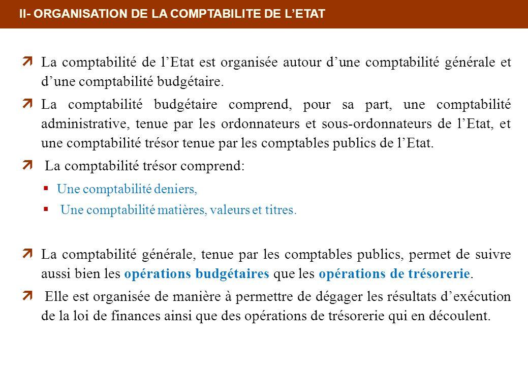 La comptabilité trésor comprend: