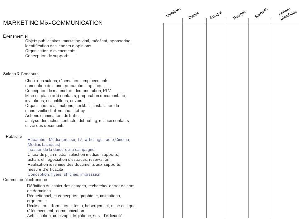 MARKETING Mix- COMMUNICATION