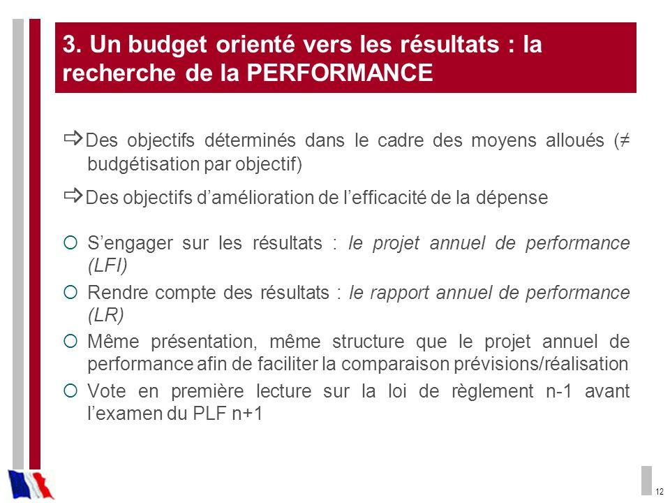 Des objectifs d'amélioration de l'efficacité de la dépense