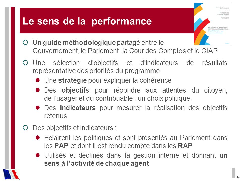 Le sens de la performance
