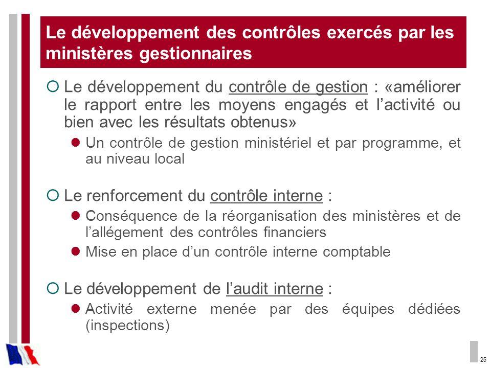 Le développement des contrôles exercés par les ministères gestionnaires