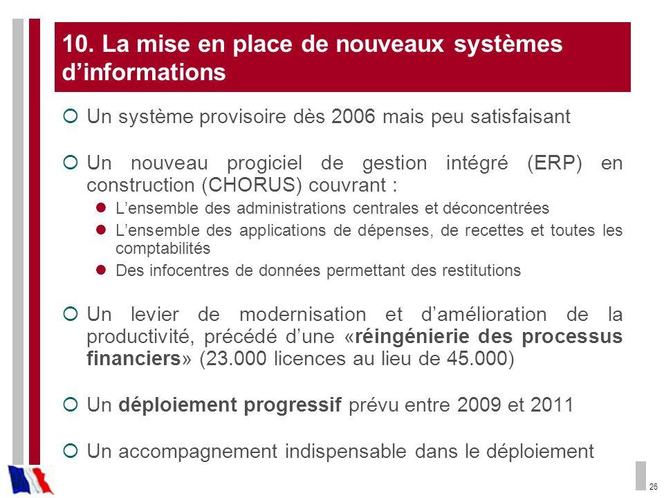 10. La mise en place de nouveaux systèmes d'informations