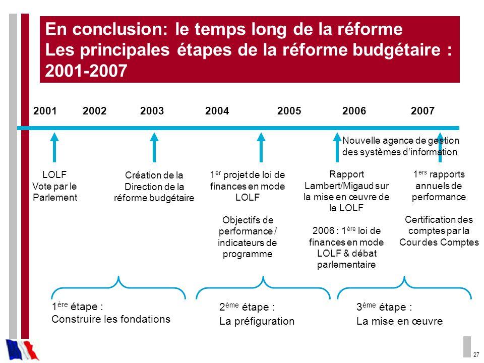 En conclusion: le temps long de la réforme Les principales étapes de la réforme budgétaire : 2001-2007