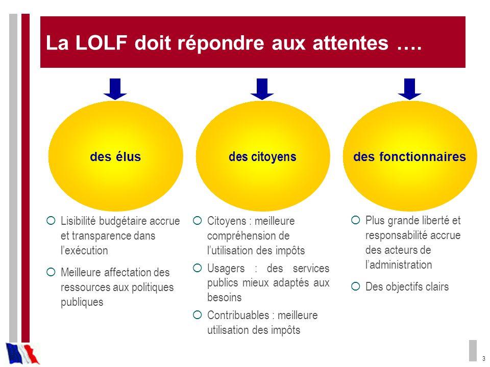 La LOLF doit répondre aux attentes ….