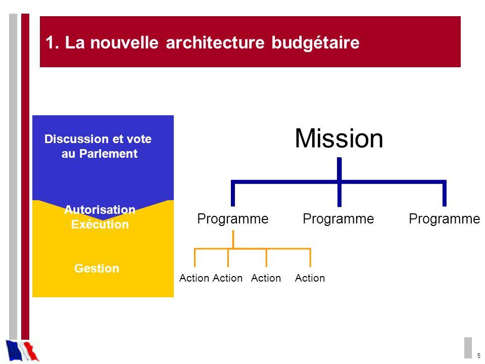 1. La nouvelle architecture budgétaire