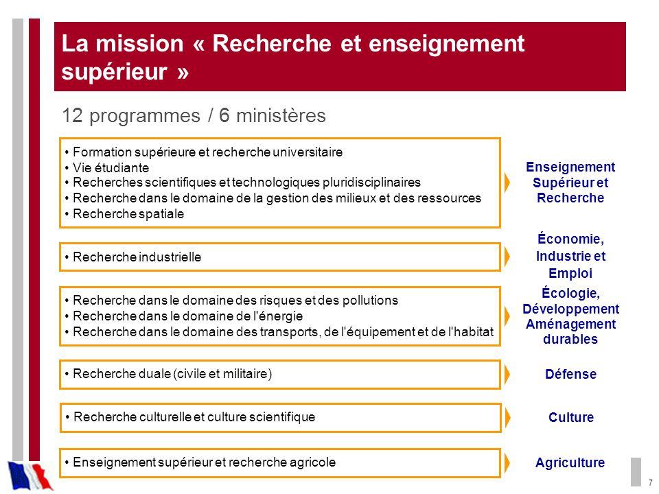 La mission « Recherche et enseignement supérieur »