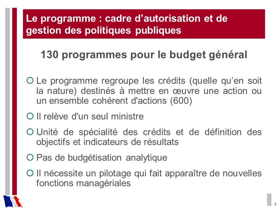 130 programmes pour le budget général